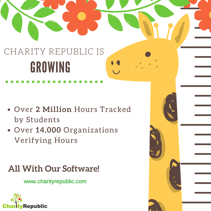 Charity Republic Milestones 2016